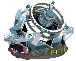 Biggest Telescopes on Earth